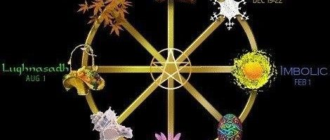 Колесо года и Коловрат